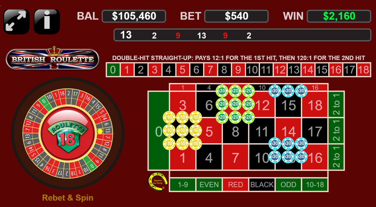 Roulette odds calculator – Use this tool to win the roulette game easily!